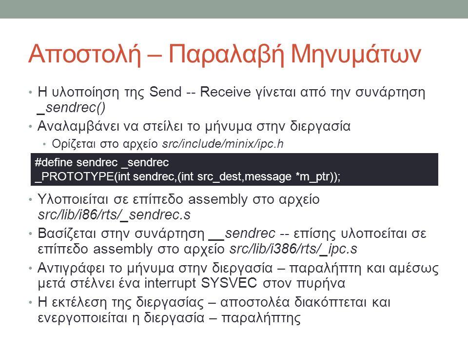 Αποστολή – Παραλαβή Μηνυμάτων Η υλοποίηση της Send -- Receive γίνεται από την συνάρτηση _sendrec() Αναλαμβάνει να στείλει το μήνυμα στην διεργασία Ορίζεται στο αρχείο src/include/minix/ipc.h Υλοποιείται σε επίπεδο assembly στο αρχείο src/lib/i86/rts/_sendrec.s Βασίζεται στην συνάρτηση __sendrec -- επίσης υλοποείται σε επίπεδο assembly στο αρχείο src/lib/i386/rts/_ipc.s Αντιγράφει το μήνυμα στην διεργασία – παραλήπτη και αμέσως μετά στέλνει ένα interrupt SYSVEC στον πυρήνα Η εκτέλεση της διεργασίας – αποστολέα διακόπτεται και ενεργοποιείται η διεργασία – παραλήπτης #define sendrec _sendrec _PROTOTYPE(int sendrec,(int src_dest,message *m_ptr));