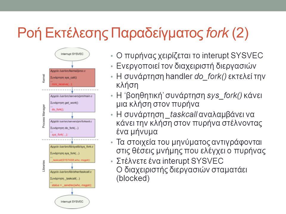 Ροή Εκτέλεσης Παραδείγματος fork (2) Ο πυρήνας χειρίζεται το interupt SYSVEC Ενεργοποιεί τον διαχειριστή διεργασιών Η συνάρτηση handler do_fork() εκτελεί την κλήση Η 'βοηθητική' συνάρτηση sys_fork() κάνει μια κλήση στον πυρήνα Η συνάρτηση _taskcall αναλαμβάνει να κάνει την κλήση στον πυρήνα στέλνοντας ένα μήνυμα Τα στοιχεία του μηνύματος αντιγράφονται στις θέσεις μνήμης που ελέγχει ο πυρήνας Στέλνετε ένα interupt SYSVEC Ο διαχειριστής διεργασιών σταματάει (blocked)