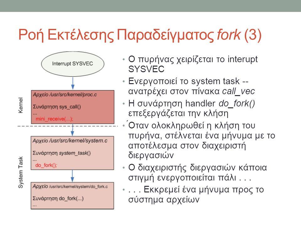 Ροή Εκτέλεσης Παραδείγματος fork (3) Ο πυρήνας χειρίζεται το interupt SYSVEC Ενεργοποιεί το system task -- ανατρέχει στον πίνακα call_vec Η συνάρτηση handler do_fork() επεξεργάζεται την κλήση ́Οταν ολοκληρωθεί η κλήση του πυρήνα, στέλνεται ένα μήνυμα με το αποτέλεσμα στον διαχειριστή διεργασιών Ο διαχειριστής διεργασιών κάποια στιγμή ενεργοποιείται πάλι......