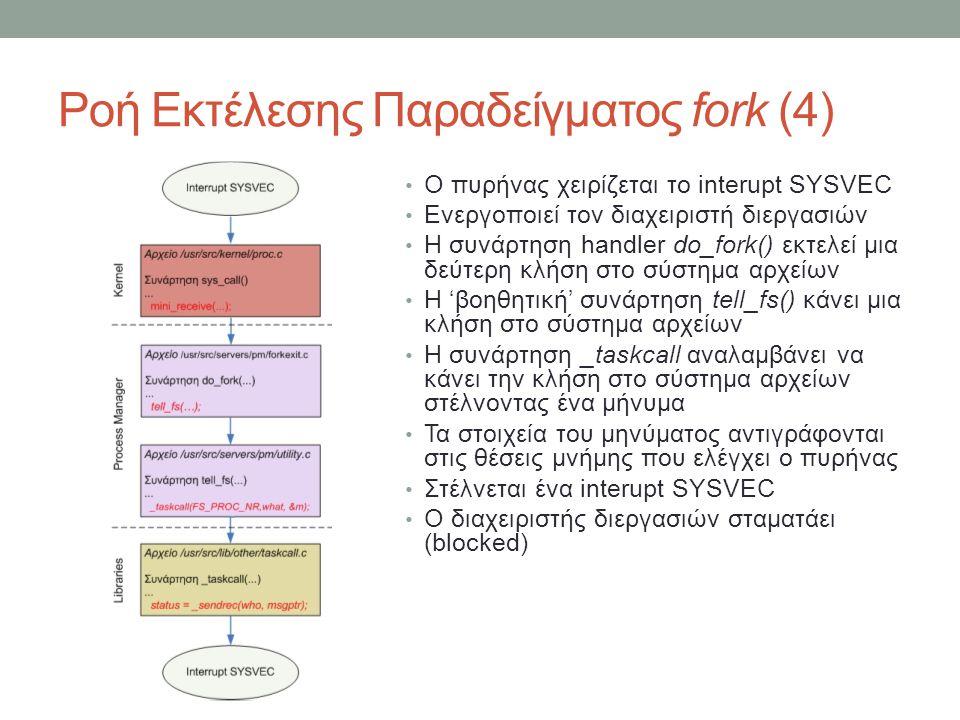 Ροή Εκτέλεσης Παραδείγματος fork (4) Ο πυρήνας χειρίζεται το interupt SYSVEC Ενεργοποιεί τον διαχειριστή διεργασιών Η συνάρτηση handler do_fork() εκτελεί μια δεύτερη κλήση στο σύστημα αρχείων Η 'βοηθητική' συνάρτηση tell_fs() κάνει μια κλήση στο σύστημα αρχείων Η συνάρτηση _taskcall αναλαμβάνει να κάνει την κλήση στο σύστημα αρχείων στέλνοντας ένα μήνυμα Τα στοιχεία του μηνύματος αντιγράφονται στις θέσεις μνήμης που ελέγχει ο πυρήνας Στέλνεται ένα interupt SYSVEC Ο διαχειριστής διεργασιών σταματάει (blocked)