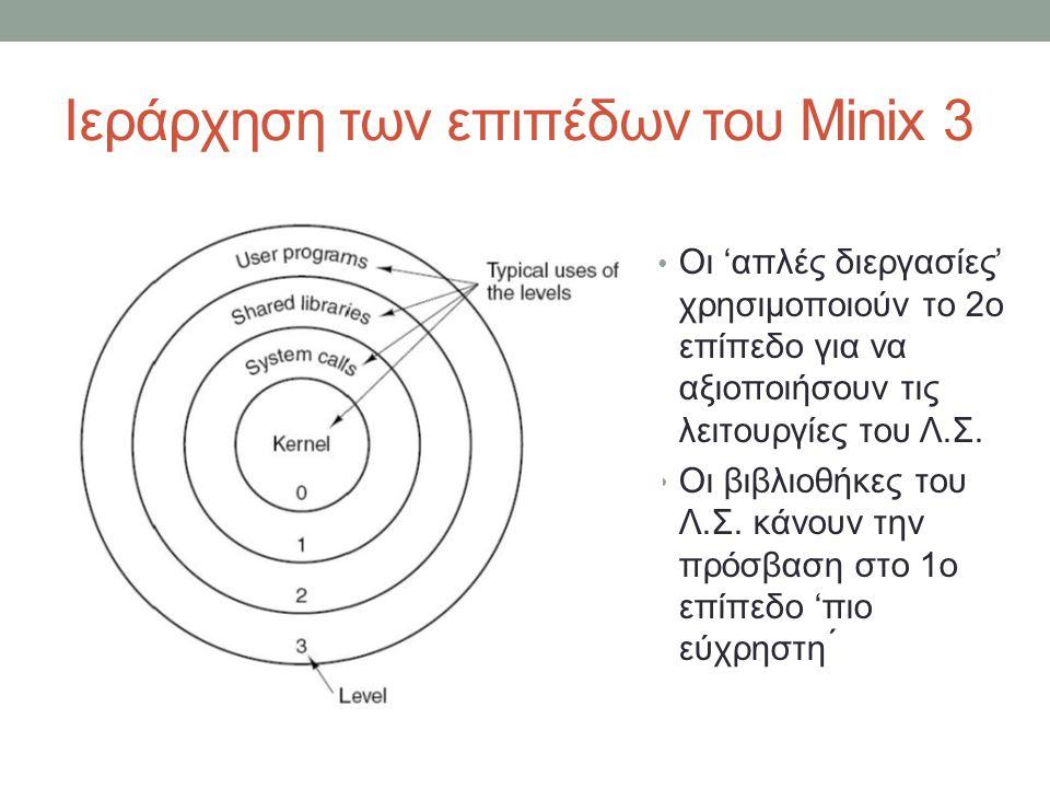 Ιεράρχηση των επιπέδων του Minix 3 Οι 'απλές διεργασίες' χρησιμοποιούν το 2ο επίπεδο για να αξιοποιήσουν τις λειτουργίες του Λ.Σ.