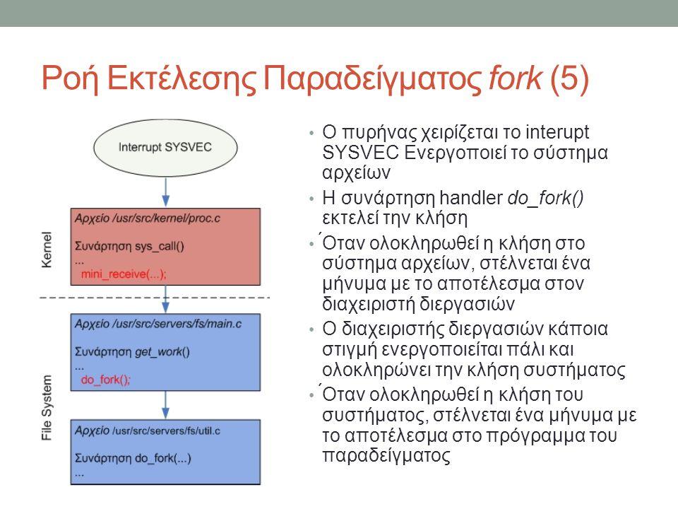 Ροή Εκτέλεσης Παραδείγματος fork (5) Ο πυρήνας χειρίζεται το interupt SYSVEC Ενεργοποιεί το σύστημα αρχείων Η συνάρτηση handler do_fork() εκτελεί την κλήση ́Οταν ολοκληρωθεί η κλήση στο σύστημα αρχείων, στέλνεται ένα μήνυμα με το αποτέλεσμα στον διαχειριστή διεργασιών Ο διαχειριστής διεργασιών κάποια στιγμή ενεργοποιείται πάλι και ολοκληρώνει την κλήση συστήματος ́Οταν ολοκληρωθεί η κλήση του συστήματος, στέλνεται ένα μήνυμα με το αποτέλεσμα στο πρόγραμμα του παραδείγματος