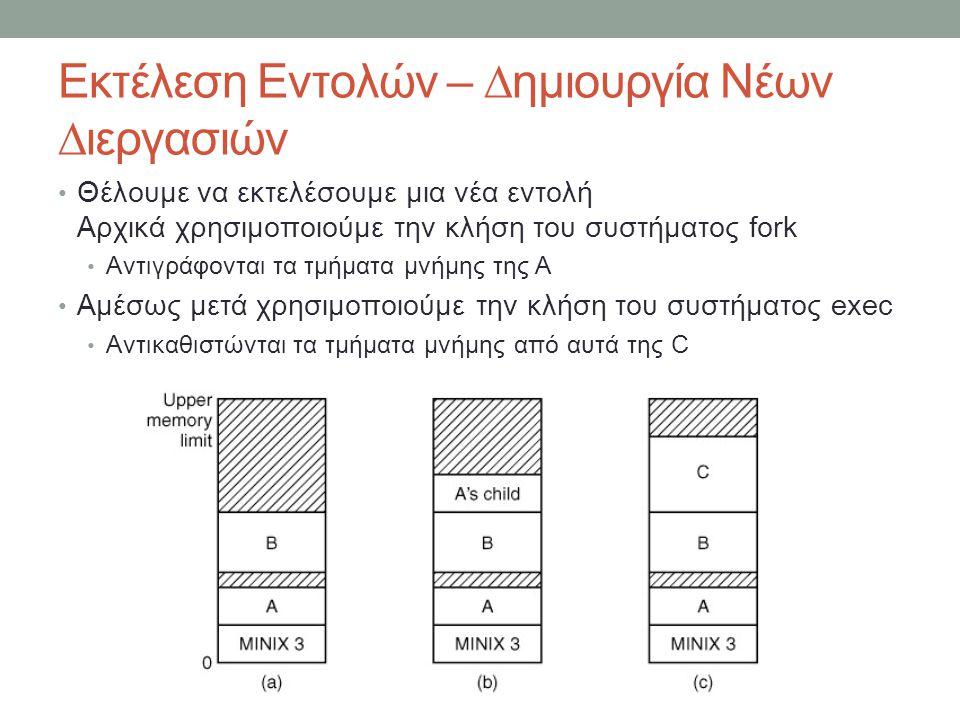 Εκτέλεση Εντολών – ∆ημιουργία Νέων ∆ιεργασιών Θέλουμε να εκτελέσουμε μια νέα εντολή Αρχικά χρησιμοποιούμε την κλήση του συστήματος fork Α