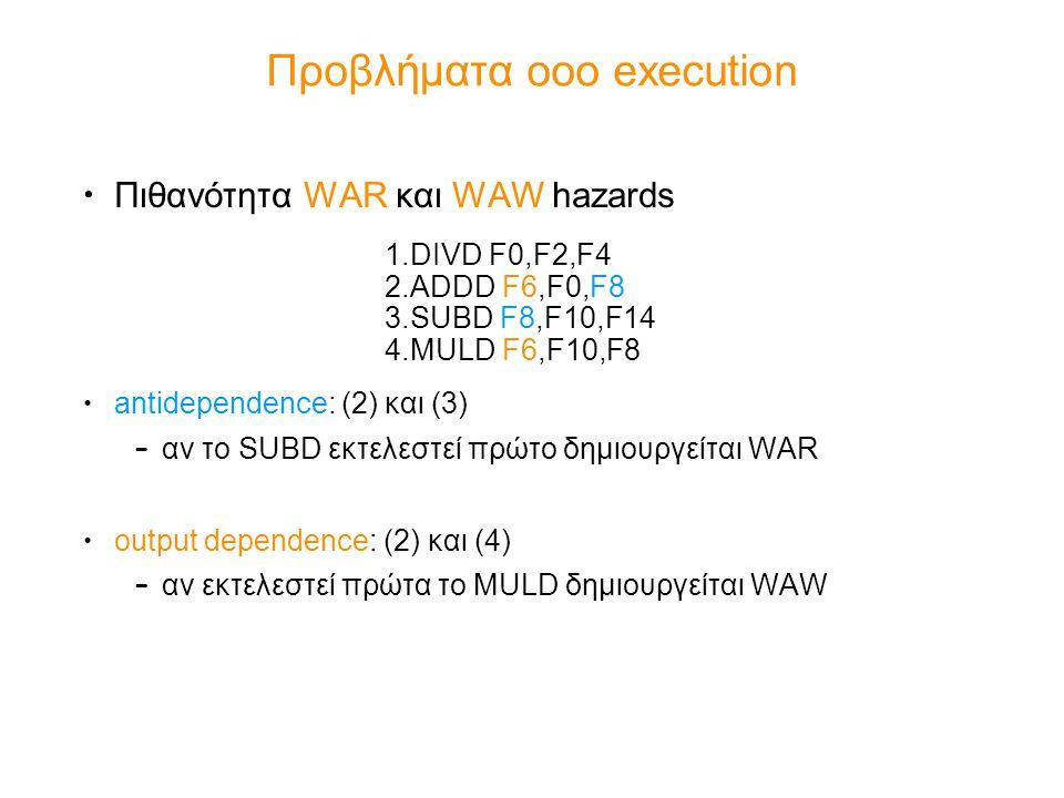 Προβλήματα οοο execution Πιθανότητα WAR και WAW hazards antidependence: (2) και (3) – αν το SUBD εκτελεστεί πρώτο δημιουργείται WAR οutput dependence