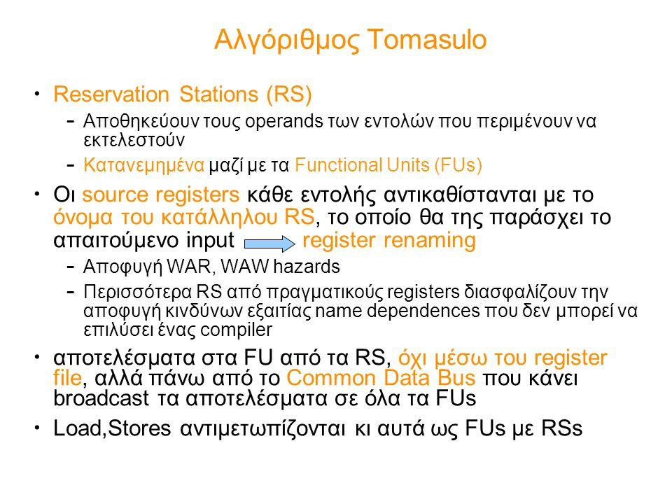 Αλγόριθμος Tomasulo Reservation Stations (RS) – Αποθηκεύουν τους operands των εντολών που περιμένουν να εκτελεστούν – Κατανεμημένα μαζί με τα Function