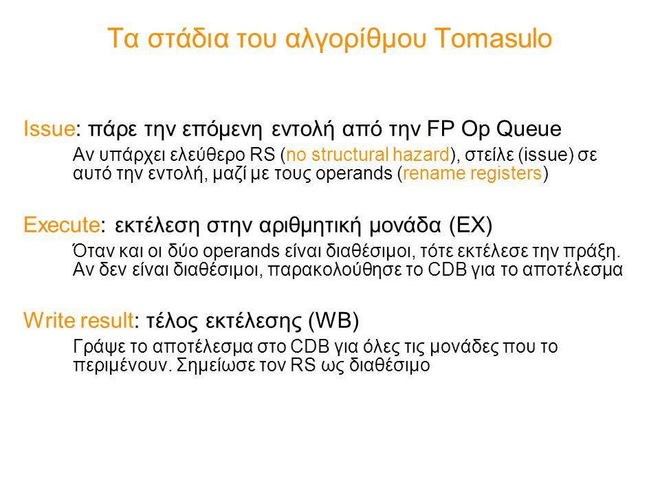 Τα στάδια του αλγορίθμου Tomasulo Issue: πάρε την επόμενη εντολή από την FP Op Queue Αν υπάρχει ελεύθερο RS (no structural hazard), στείλε (issue) σε