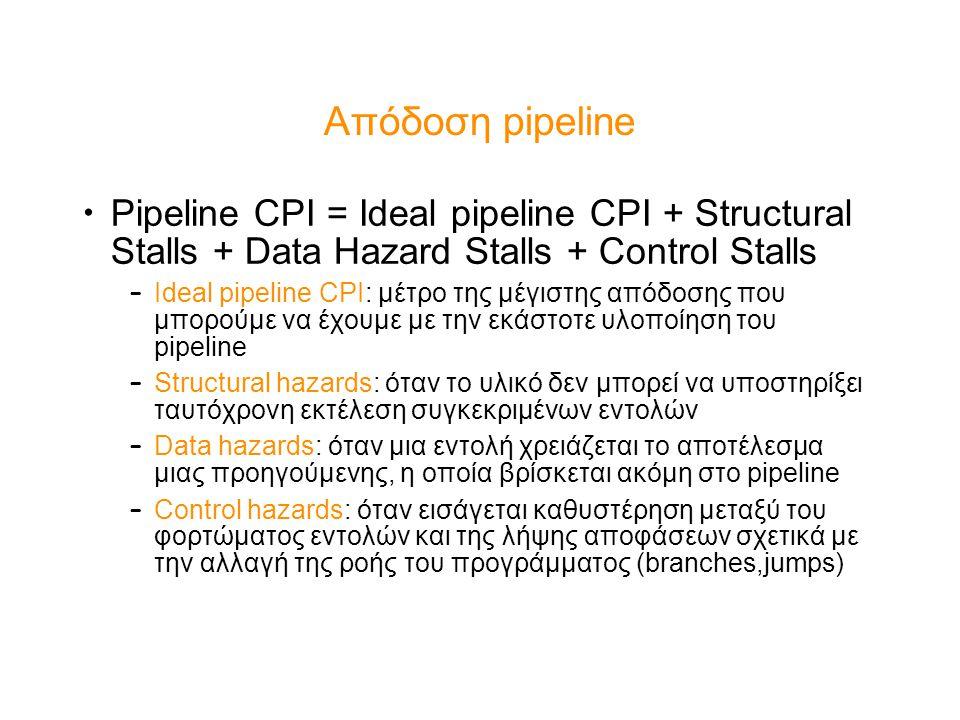 Απόδοση pipeline Pipeline CPI = Ideal pipeline CPI + Structural Stalls + Data Hazard Stalls + Control Stalls – Ideal pipeline CPI: μέτρο της μέγιστης