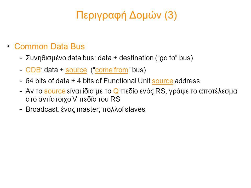 """Περιγραφή Δομών (3) Common Data Bus – Συνηθισμένο data bus: data + destination (""""go to"""" bus) – CDB: data + source (""""come from"""" bus) – 64 bits of dat"""