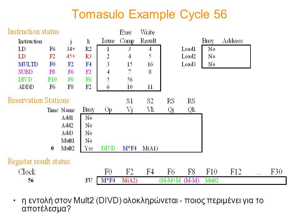 Tomasulo Example Cycle 56 η εντολή στον Mult2 (DIVD) ολοκληρώνεται - ποιος περιμένει για το αποτέλεσμα?