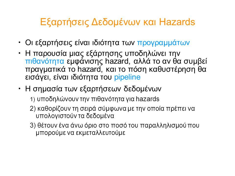 Tomasulo Example Cycle 11 η ADDD γράφει το αποτέλεσμά της