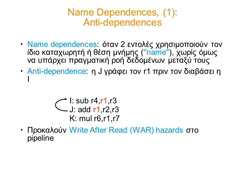 Output dependence: η J γράφει τον r1 πριν τον γράψει η I Προκαλούν Write After Write (WAW) hazards στο pipeline Name Dependences, (2): Output dependences I: sub r1,r4,r3 J: add r1,r2,r3 K: mul r6,r1,r7