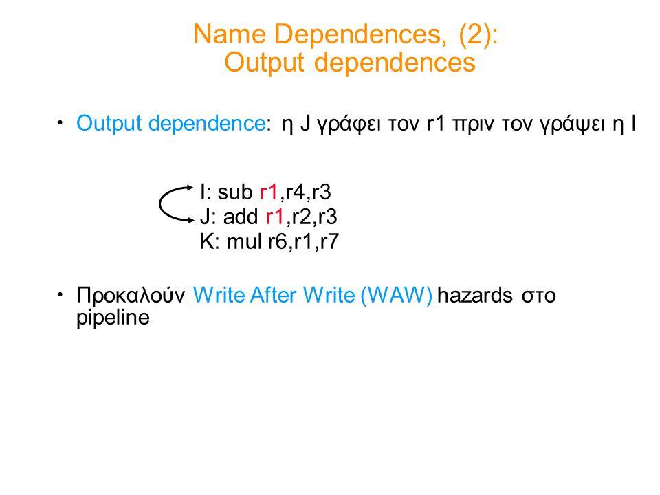 Loop Example Cycle 1