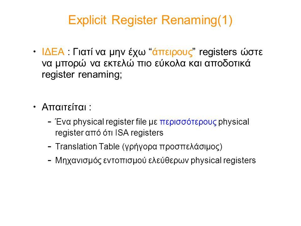 "Explicit Register Renaming(1) ΙΔΕΑ : Γιατί να μην έχω ""άπειρους"" registers ώστε να μπορώ να εκτελώ πιο εύκολα και αποδοτικά register renaming; Απαιτεί"