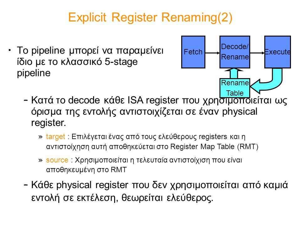 Explicit Register Renaming(2) Το pipeline μπορεί να παραμείνει ίδιο με το κλασσικό 5-stage pipeline Fetch Decode/ Rename Execute Rename Table – Κατά τ