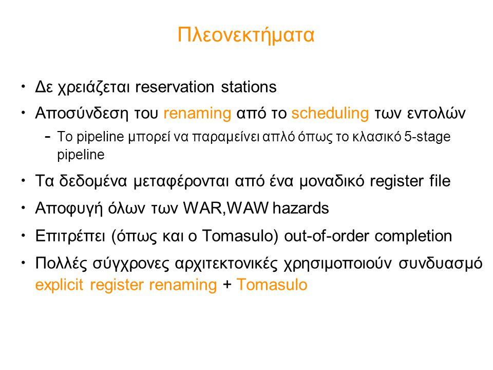 Πλεονεκτήματα Δε χρειάζεται reservation stations Αποσύνδεση του renaming από το scheduling των εντολών – Το pipeline μπορεί να παραμείνει απλό όπως το