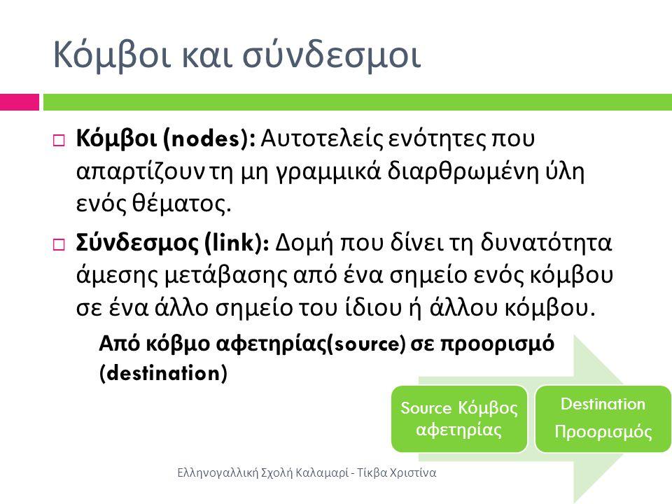 Κόμβοι και σύνδεσμοι Ελληνογαλλική Σχολή Καλαμαρί - Τίκβα Χριστίνα  Κόμβοι (nodes): Αυτοτελείς ενότητες που απαρτίζουν τη μη γραμμικά διαρθρωμένη ύλη