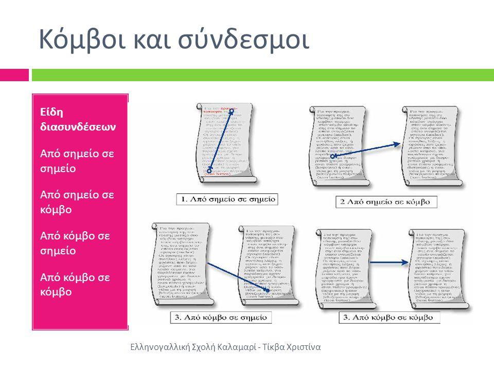 Κόμβοι και σύνδεσμοι Ελληνογαλλική Σχολή Καλαμαρί - Τίκβα Χριστίνα Είδη διασυνδέσεων Από σημείο σε σημείο Από σημείο σε κόμβο Από κόμβο σε σημείο Από
