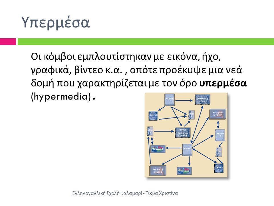 Δομή Εφαρμογής Υπερμέσων Μία εφαρμογή υπερμέσων αποτελείται από 3 επίπεδα :  Επίπεδο επικοινωνίας με το χρήστη - διεπαφή χρήστη (user interface).