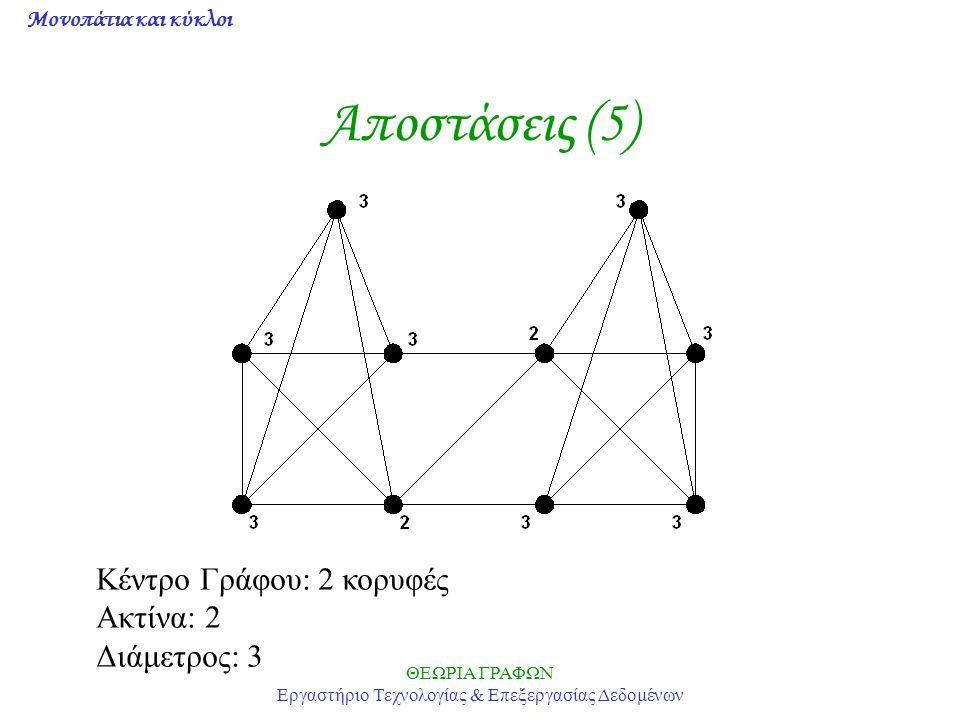Μονοπάτια και κύκλοι ΘΕΩΡΙΑ ΓΡΑΦΩΝ Εργαστήριο Τεχνολογίας & Επεξεργασίας Δεδομένων Αποστάσεις (5) Κέντρο Γράφου: 2 κορυφές Ακτίνα: 2 Διάμετρος: 3