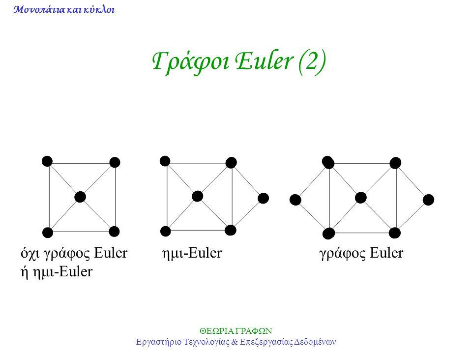 Μονοπάτια και κύκλοι ΘΕΩΡΙΑ ΓΡΑΦΩΝ Εργαστήριο Τεχνολογίας & Επεξεργασίας Δεδομένων Γράφοι Euler (2) όχι γράφος Euler ημι-Euler γράφος Euler ή ημι-Eule