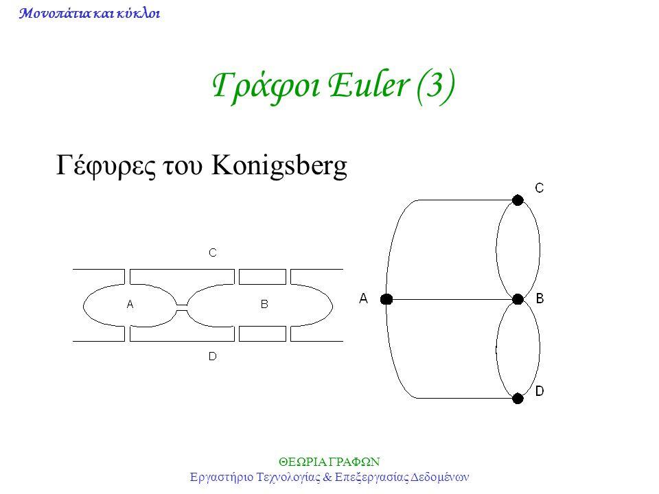Μονοπάτια και κύκλοι ΘΕΩΡΙΑ ΓΡΑΦΩΝ Εργαστήριο Τεχνολογίας & Επεξεργασίας Δεδομένων Γράφοι Euler (3) Γέφυρες του Konigsberg