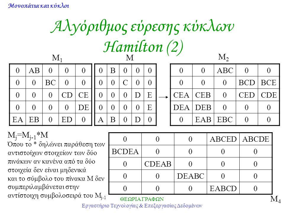 Μονοπάτια και κύκλοι ΘΕΩΡΙΑ ΓΡΑΦΩΝ Εργαστήριο Τεχνολογίας & Επεξεργασίας Δεδομένων Αλγόριθμος εύρεσης κύκλων Hamilton (2) 00ABC00 000BCDBCE CEACEB0CED