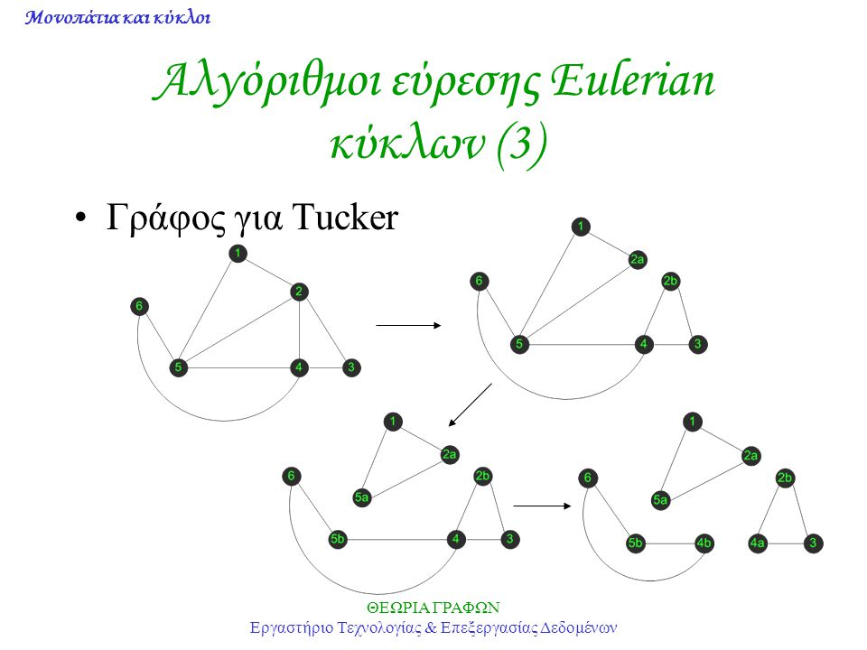 Μονοπάτια και κύκλοι ΘΕΩΡΙΑ ΓΡΑΦΩΝ Εργαστήριο Τεχνολογίας & Επεξεργασίας Δεδομένων Αλγόριθμοι εύρεσης Eulerian κύκλων (3) Γράφος για Tucker