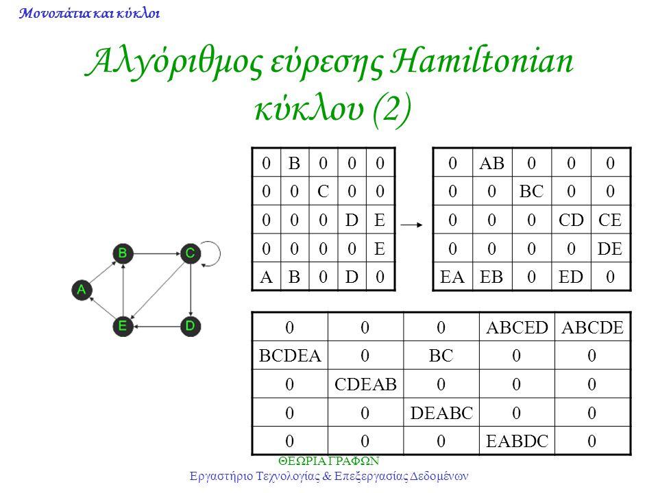 Μονοπάτια και κύκλοι ΘΕΩΡΙΑ ΓΡΑΦΩΝ Εργαστήριο Τεχνολογίας & Επεξεργασίας Δεδομένων Αλγόριθμος εύρεσης Hamiltonian κύκλου (2) 0AB000 00BC00 000CDCE 000