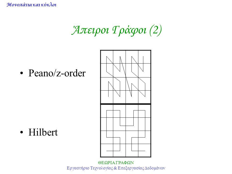 Μονοπάτια και κύκλοι ΘΕΩΡΙΑ ΓΡΑΦΩΝ Εργαστήριο Τεχνολογίας & Επεξεργασίας Δεδομένων Άπειροι Γράφοι (2) Peano/z-order Hilbert