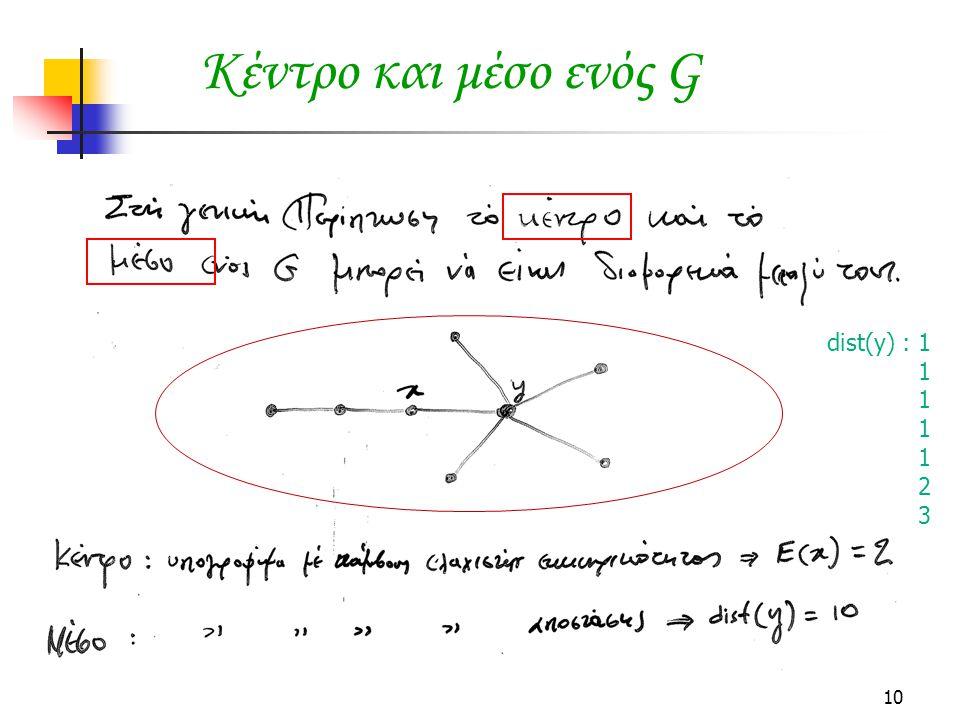 10 Κέντρο και μέσο ενός G dist(y) : 1 1 2 3