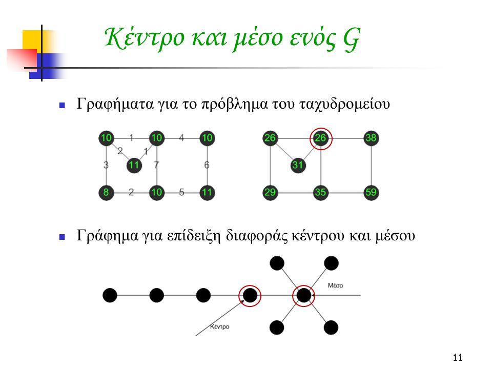 11 Γραφήματα για το πρόβλημα του ταχυδρομείου Γράφημα για επίδειξη διαφοράς κέντρου και μέσου Κέντρο και μέσο ενός G