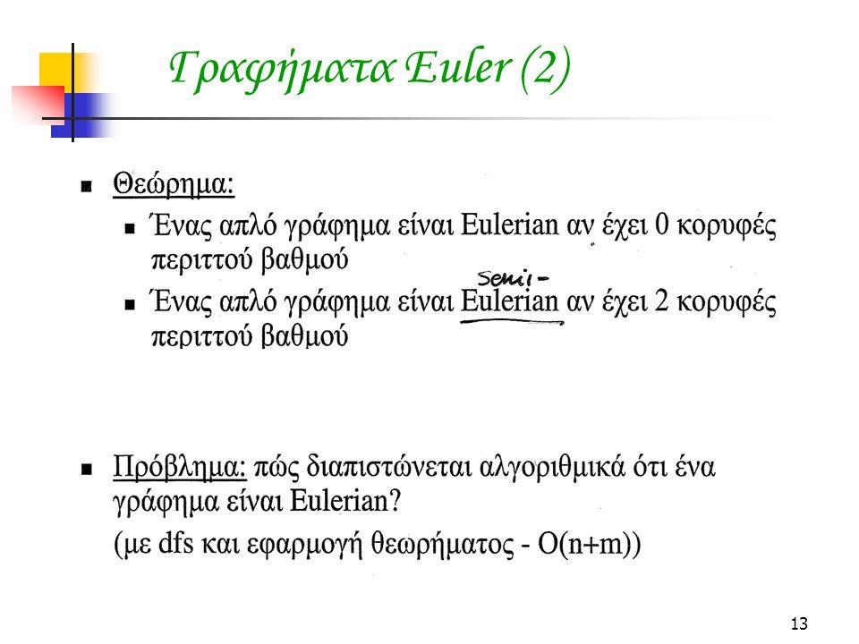 13 Γραφήματα Euler (2)