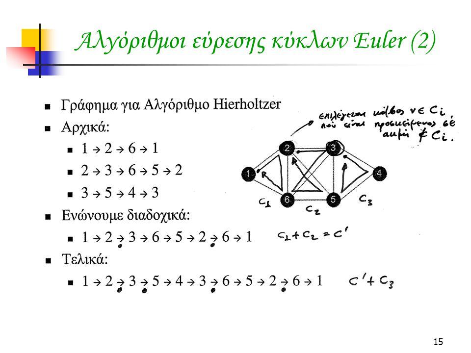15 Αλγόριθμοι εύρεσης κύκλων Euler (2)