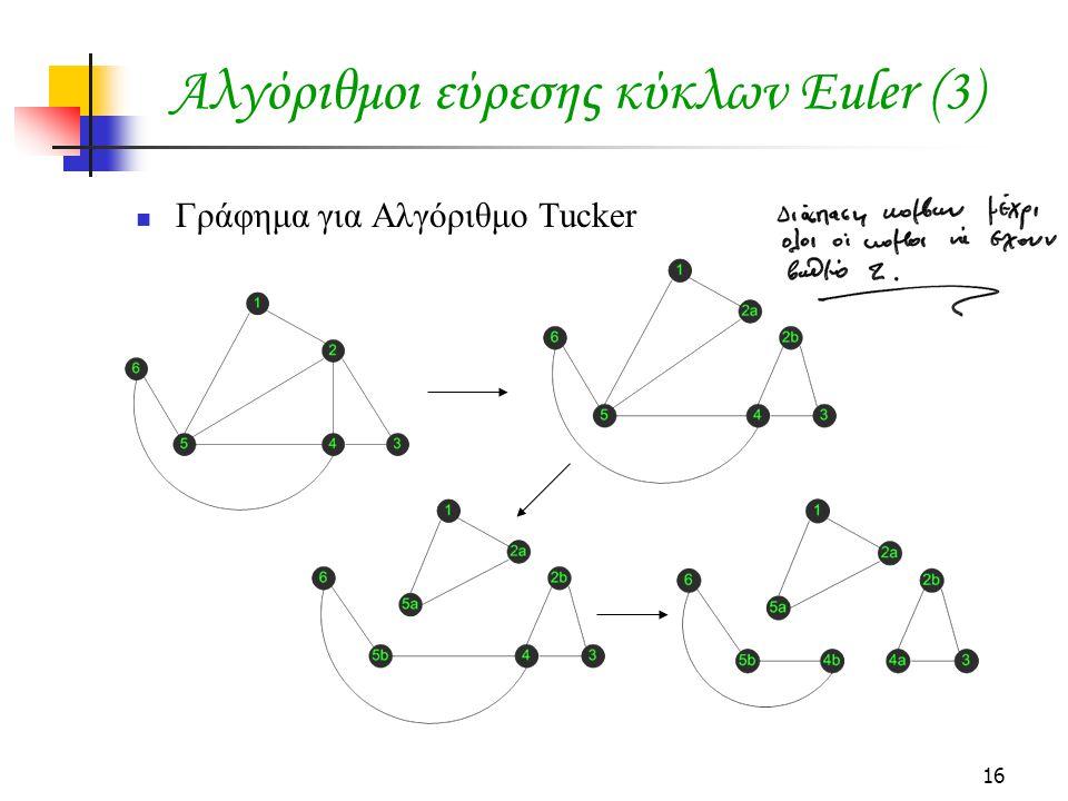 16 Γράφημα για Αλγόριθμο Tucker Αλγόριθμοι εύρεσης κύκλων Euler (3)