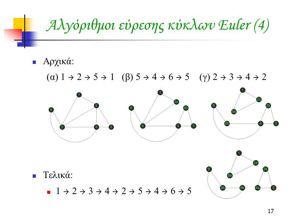 17 Αρχικά: (α) 1  2  5  1 (β) 5  4  6  5 (γ) 2  3  4  2 Τελικά: 1  2  3  4  2  5  4  6  5 Αλγόριθμοι εύρεσης κύκλων Euler (4)