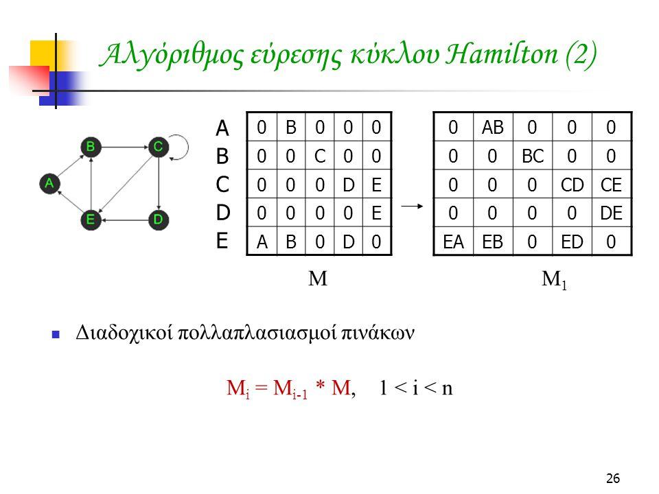 26 Αλγόριθμος εύρεσης κύκλου Hamilton (2) Διαδοχικοί πολλαπλασιασμοί πινάκων Μ i = M i-1 * M, 1 < i < n 0AB000 00BC00 000CDCE 0000DE EAEB0ED0 0B000 00C00 000DE 0000E AB0D0 M M 1 ABCDEABCDE