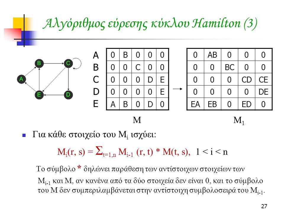 27 0AB000 00BC00 000CDCE 0000DE EAEB0ED0 0B000 00C00 000DE 0000E AB0D0 Αλγόριθμος εύρεσης κύκλου Hamilton (3) M M 1 Για κάθε στοιχείο του Μ i ισχύει: Μ i (r, s) = Σ t=1,n M i-1 (r, t) * M(t, s), 1 < i < n Το σύμβολο * δηλώνει παράθεση των αντίστοιχων στοιχείων των Μ i-1 και M, αν κανένα από τα δύο στοιχεία δεν είναι 0, και το σύμβολο του Μ δεν συμπεριλαμβάνεται στην αντίστοιχη συμβολοσειρά του Μ i-1.