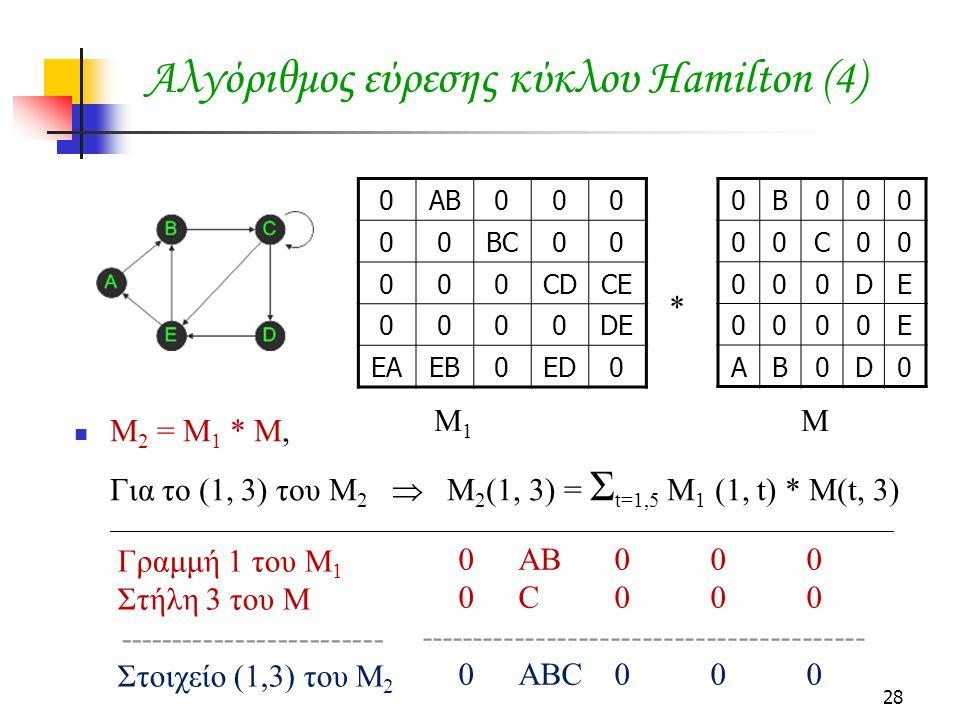 28 0AB000 00BC00 000CDCE 0000DE EAEB0ED0 0B000 00C00 000DE 0000E AB0D0 Αλγόριθμος εύρεσης κύκλου Hamilton (4) M 1 M Μ 2 = M 1 * M, Για το (1, 3) του Μ 2  Μ 2 (1, 3) = Σ t=1,5 M 1 (1, t) * M(t, 3) __________________________________________________________________________________________________ 0 ΑΒ 0 0 0 0 C 0 0 0 ------------------------------------------ 0 ΑΒC 0 0 0 * Γραμμή 1 του Μ 1 Στήλη 3 του Μ ------------------------- Στοιχείο (1,3) του Μ 2