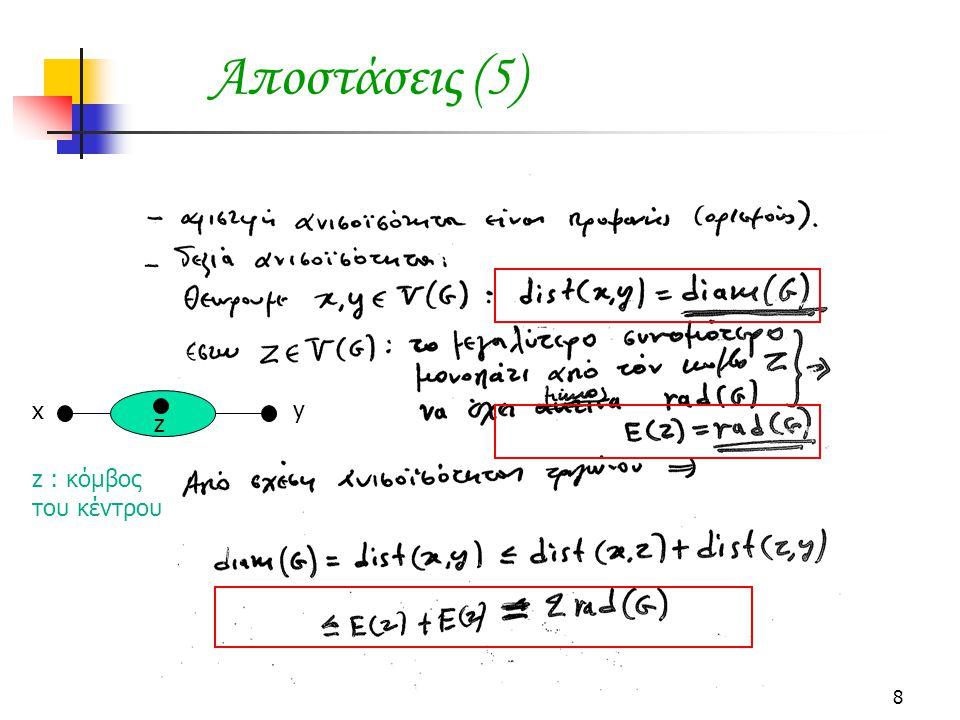 8 Αποστάσεις (5) x y z z : κόμβος του κέντρου