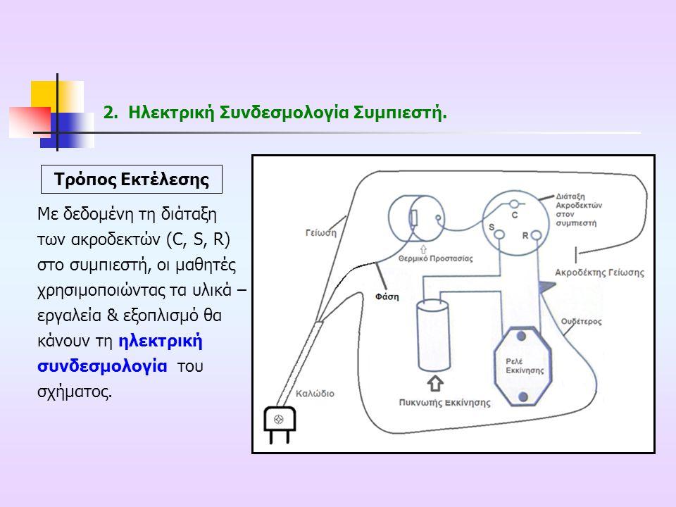Τρόπος Εκτέλεσης Με δεδομένη τη διάταξη των ακροδεκτών (C, S, R) στο συμπιεστή, οι μαθητές χρησιμοποιώντας τα υλικά – εργαλεία & εξοπλισμό θα κάνουν τ