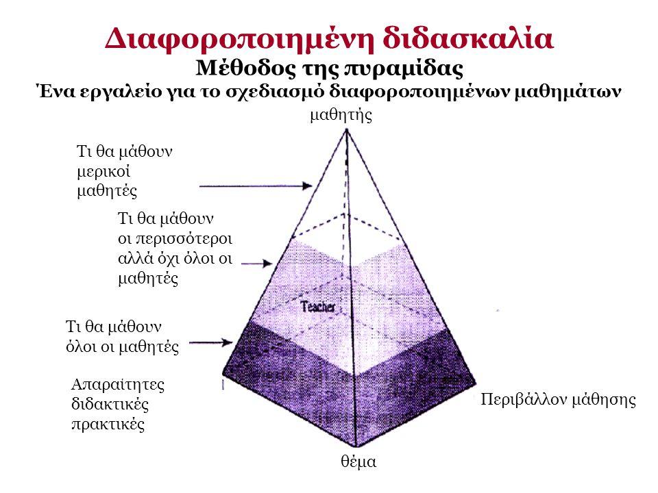 Μέθοδος της πυραμίδας Ένα εργαλείο για το σχεδιασμό διαφοροποιημένων μαθημάτων θέμα Απαραίτητες διδακτικές πρακτικές Περιβάλλον μάθησης μαθητής Τι θα