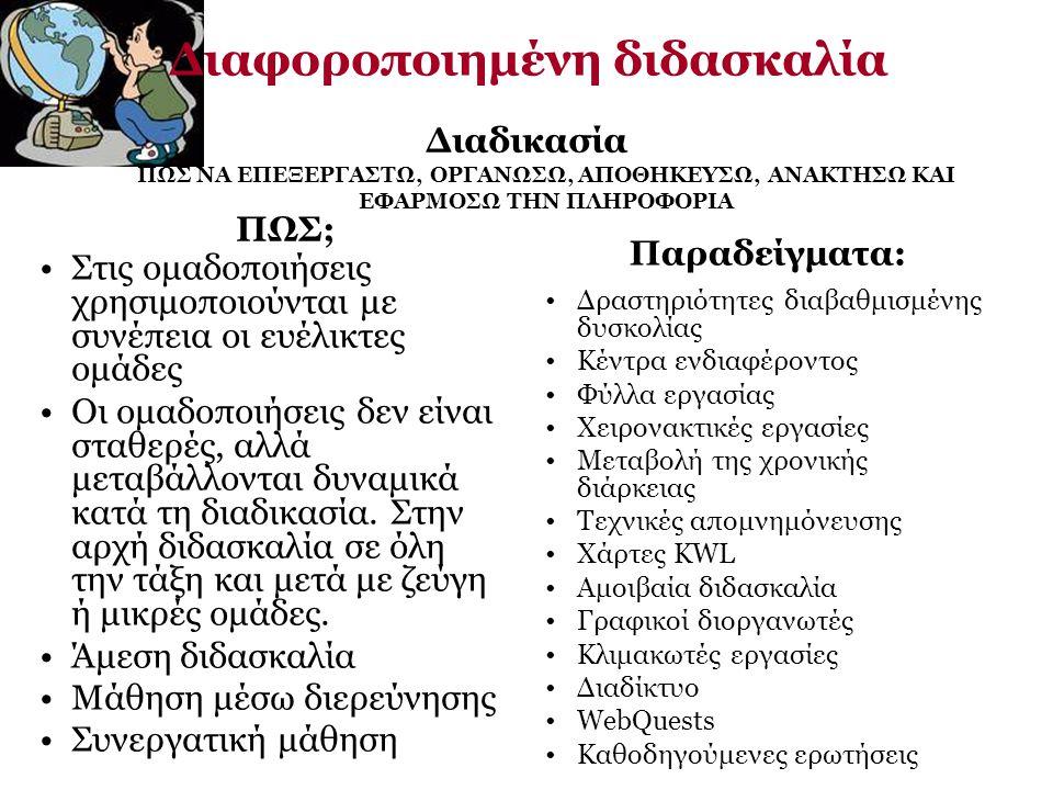 Διαδικασία ΠΩΣ ΝΑ ΕΠΕΞΕΡΓΑΣΤΩ, ΟΡΓΑΝΩΣΩ, ΑΠΟΘΗΚΕΥΣΩ, ΑΝΑΚΤΗΣΩ ΚΑΙ ΕΦΑΡΜΟΣΩ ΤΗΝ ΠΛΗΡΟΦΟΡΙΑ ΠΩΣ; Παραδείγματα: Στις ομαδοποιήσεις χρησιμοποιούνται με συ
