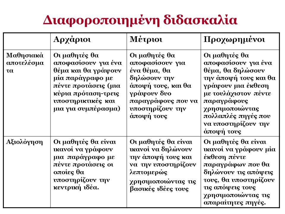 ΑρχάριοιΜέτριοιΠροχωρημένοι Μαθησιακά αποτελέσμα τα Οι μαθητές θα αποφασίσουν για ένα θέμα και θα γράψουν μία παράγραφο με πέντε προτάσεις (μια κύρια