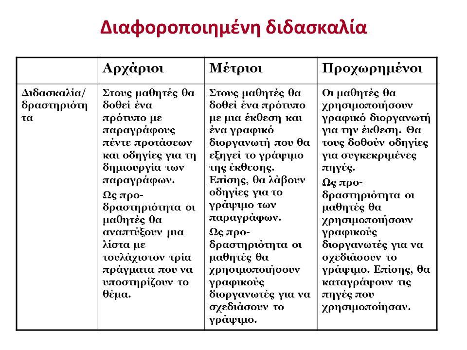 ΑρχάριοιΜέτριοιΠροχωρημένοι Διδασκαλία/ δραστηριότη τα Στους μαθητές θα δοθεί ένα πρότυπο με παραγράφους πέντε προτάσεων και οδηγίες για τη δημιουργία