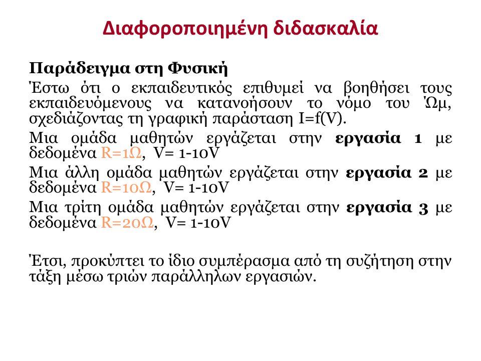 Παράδειγμα στη Φυσική Έστω ότι ο εκπαιδευτικός επιθυμεί να βοηθήσει τους εκπαιδευόμενους να κατανοήσουν το νόμο του Ώμ, σχεδιάζοντας τη γραφική παράστ