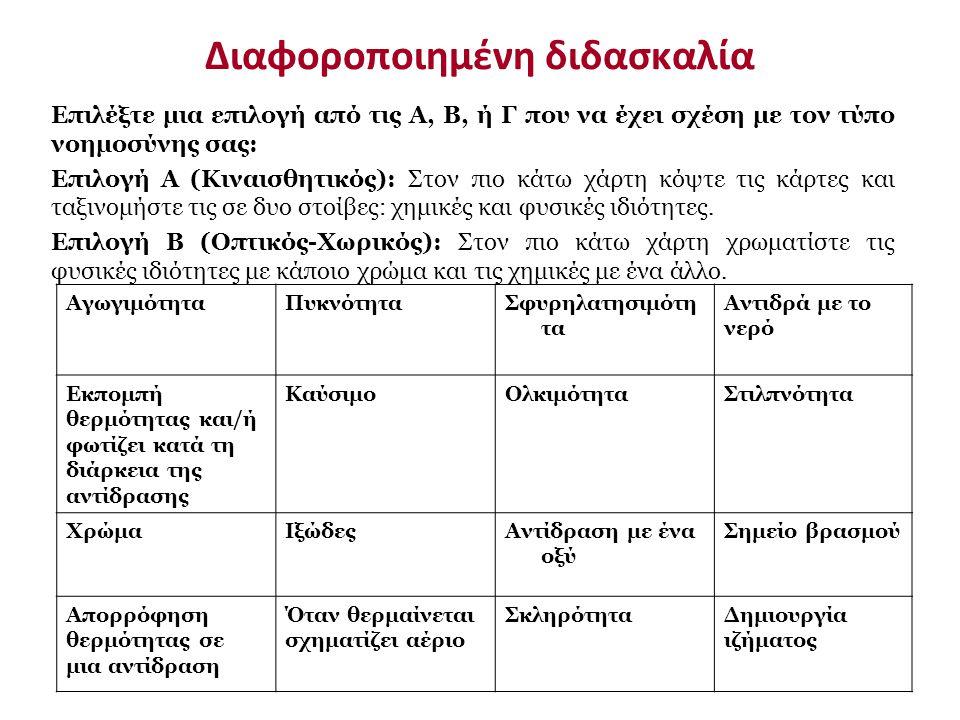 Επιλέξτε μια επιλογή από τις A, B, ή Γ που να έχει σχέση με τον τύπο νοημοσύνης σας: Επιλογή A (Κιναισθητικός): Στον πιο κάτω χάρτη κόψτε τις κάρτες κ