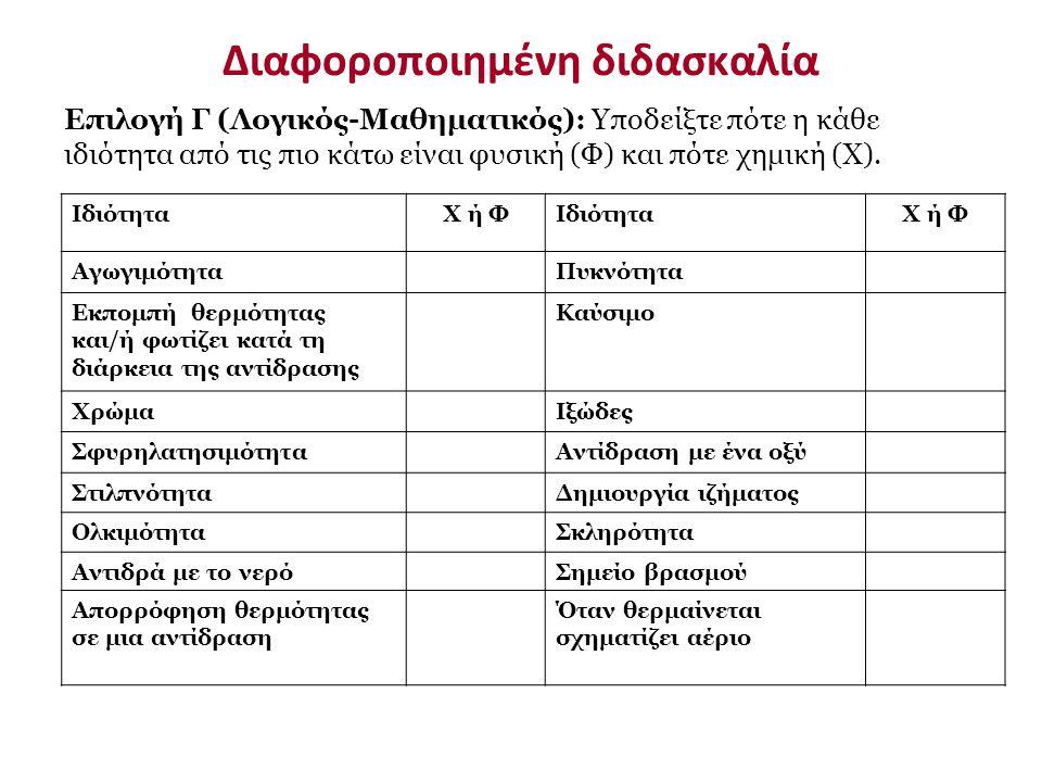 Επιλογή Γ (Λογικός-Μαθηματικός): Υποδείξτε πότε η κάθε ιδιότητα από τις πιο κάτω είναι φυσική (Φ) και πότε χημική (Χ). ΙδιότηταΧ ή ΦΙδιότηταΧ ή Φ Αγωγ