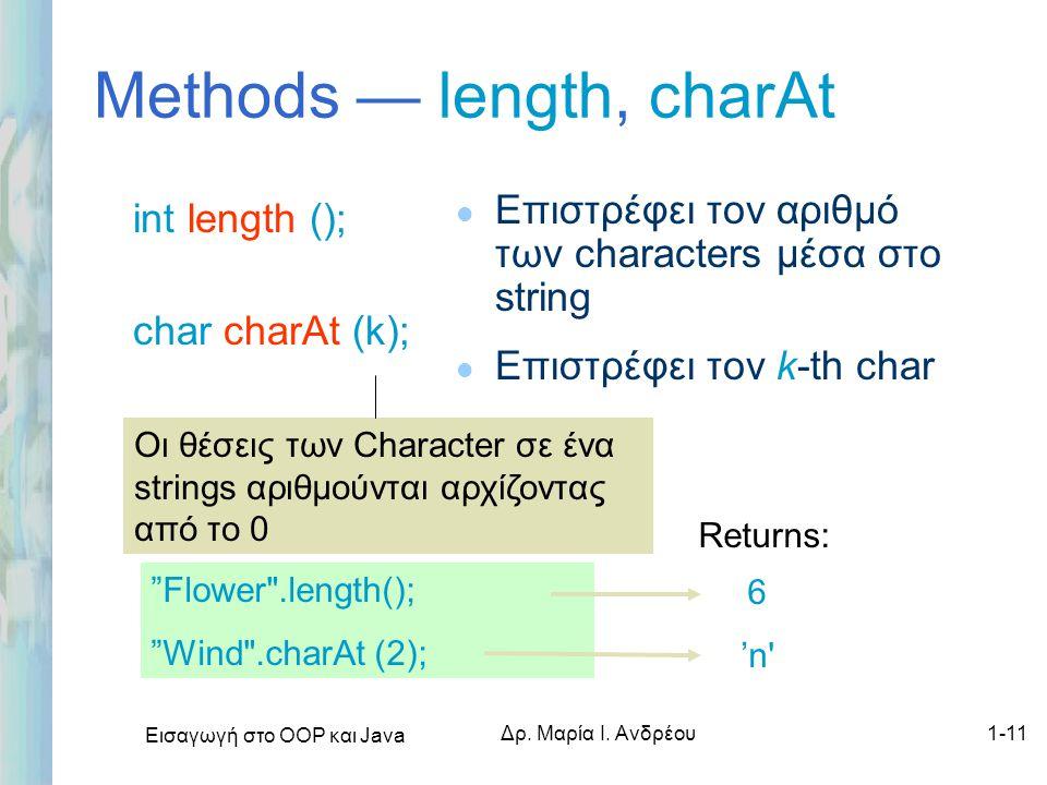 Εισαγωγή στο ΟΟΡ και Java Δρ. Μαρία Ι. Ανδρέου1-11 Methods — length, charAt int length (); char charAt (k); l Επιστρέφει τον αριθμό των characters μέσ