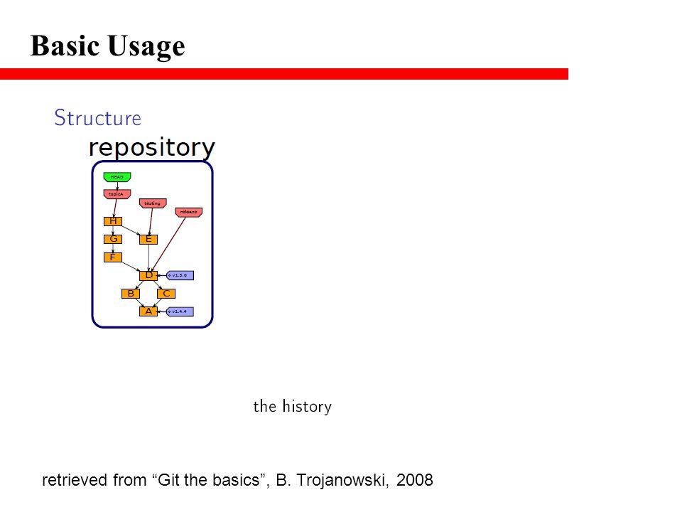 retrieved from Git the basics , B. Trojanowski, 2008