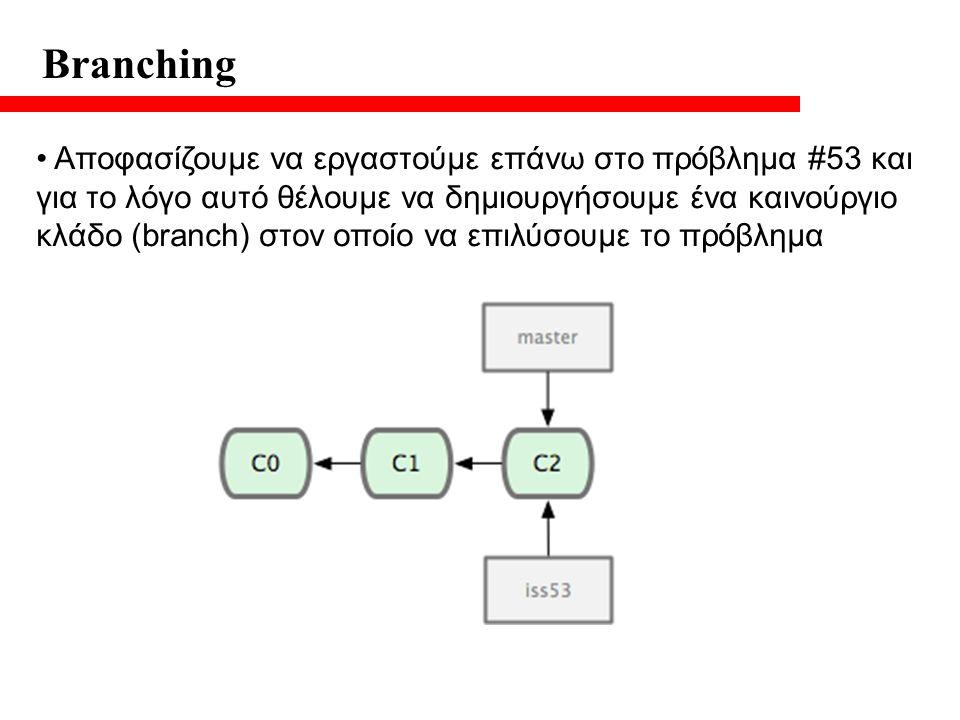 Branching Αποφασίζουμε να εργαστούμε επάνω στο πρόβλημα #53 και για το λόγο αυτό θέλουμε να δημιουργήσουμε ένα καινούργιο κλάδο (branch) στον οποίο να επιλύσουμε το πρόβλημα